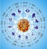 Панчанга календарь