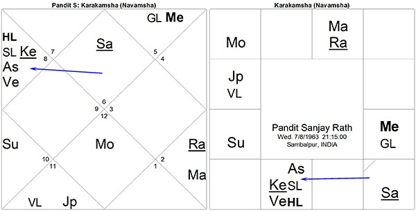 Пример: Пандит Санджай Ратх